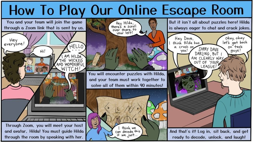 Online Escape Room How To Play Comic